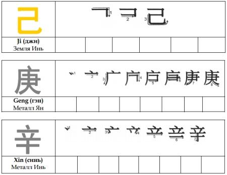 иероглифы ба цзы