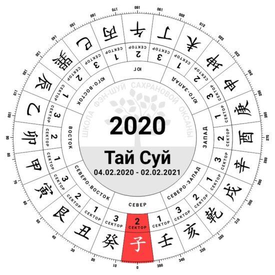 фен-шуй 2020