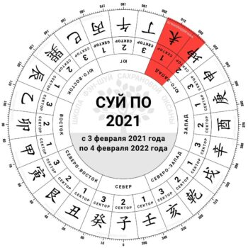 sui po 2021